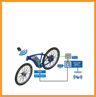 Bicicletta elettrica Innovativa